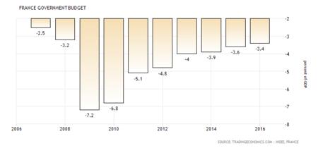 Bienes Exportados Espana Primer Semestre 2017