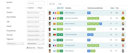Player Stats Database Fifa 17 Fifa Index