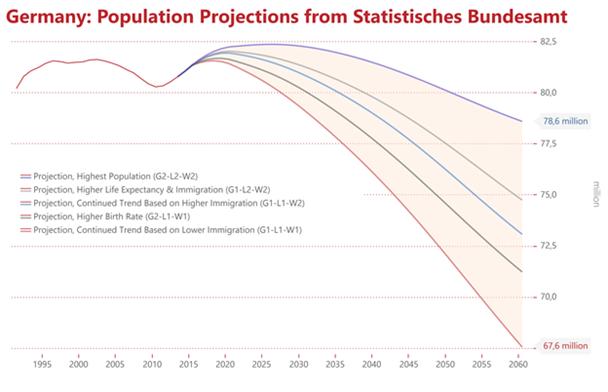 Demografía Alemania - Fuente: Saxo Bank