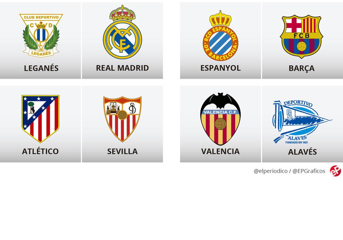 Sorteo de la Copa del Rey: resultado, fechas y horarios de cuartos ...